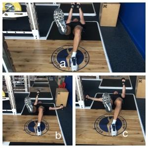Figure 5: Single leg bridge (a) with ipsilateral arm fall out (b) and contralateral arm fall out (c)